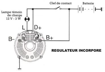 T29909 Branchement Alternateur on wiring diagram for renault clio