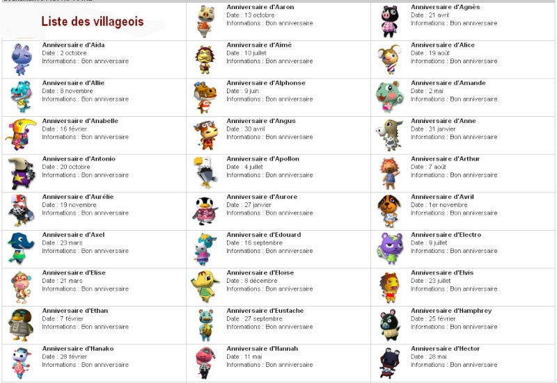 Catégorie:Personnages dans Animal Crossing: New …