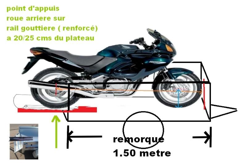 R alisation d 39 une remorque porte moto - Porte moto 1 rail erde pm 310 ...