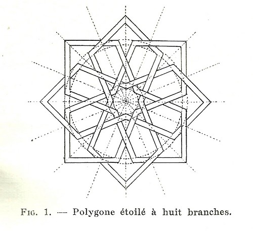 Art Decoratif Polygone