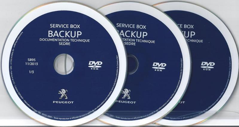peugeot service box documentation backup торрент