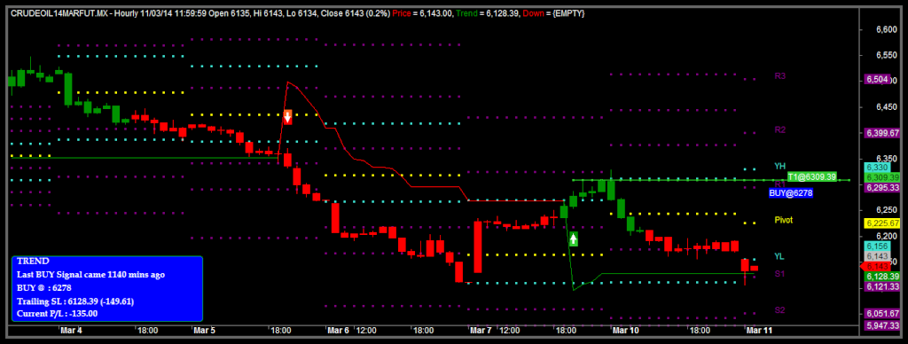 Forex trader error 1002