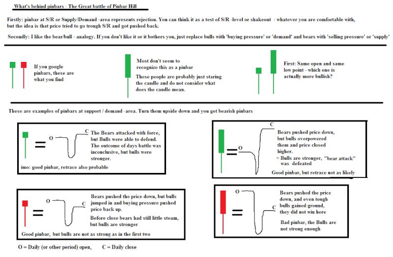 Pin Bars Pattern [VIMALRAJ] - Mudraa com