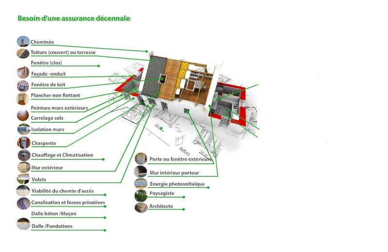 bardage bois. Black Bedroom Furniture Sets. Home Design Ideas