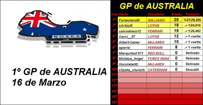 1- GP de AUSTRALIA