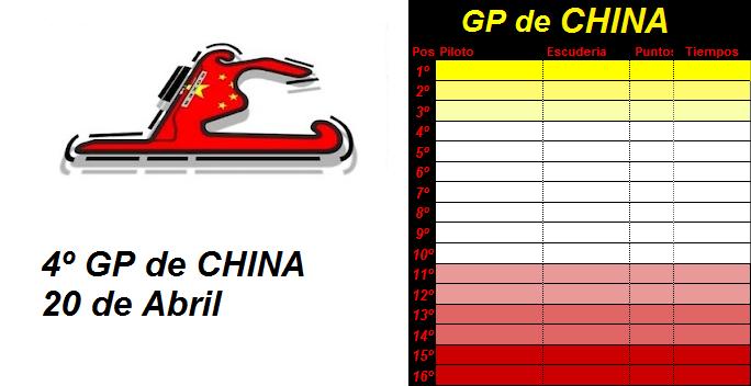4- GP de CHINA