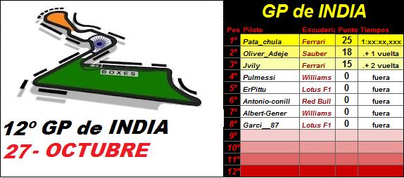 12- GP de INDIA