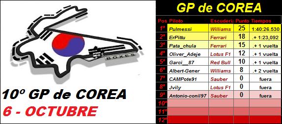 10- GP de COREA
