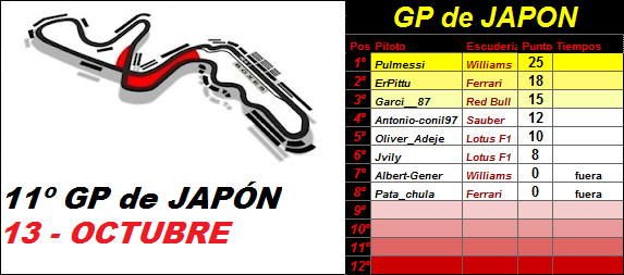 11- GP de JAPÓN