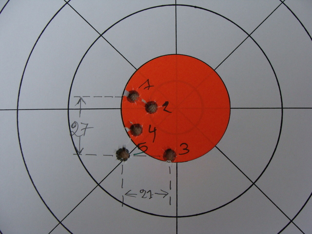 munitions haute pression avis
